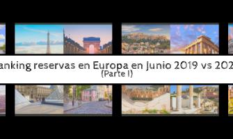 Viajar a Europa en silla de ruedas